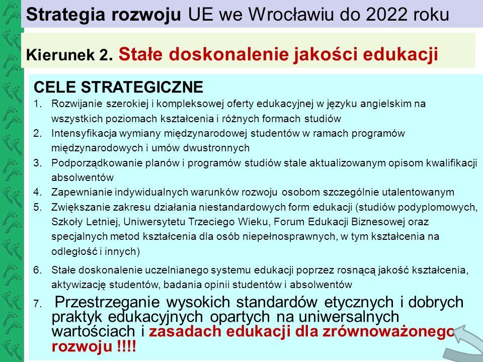 Wniosek pierwszy: uprawianie edukacji ekologicznej w ujęciu autonomicznym/ zdezintegrowanym, w oderwaniu od edukacji społecznej i edukacji ekonomicznej oraz w oderwaniu od systemu wartości NIE MA ŻADNEJ PRZYSZŁOSCI !!.