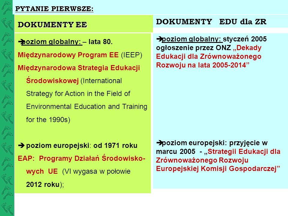 DOKUMENTY EE PYTANIE PIERWSZE: DOKUMENTY EDU dla ZR Poziom krajowy: brak odpowiednika/ pustka programowa !!.