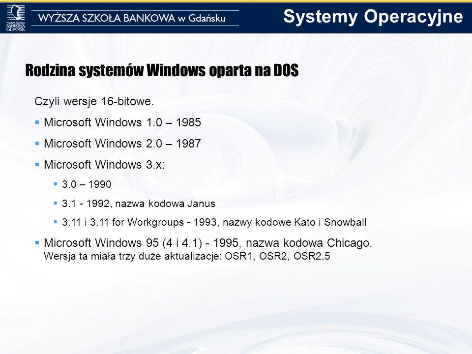 Rodzina systemów Windows oparta na DOS Czyli wersje 16-bitowe. Microsoft Windows 1.0 – 1985 Microsoft Windows 2.0 – 1987 Microsoft Windows 3.x: 3.0 –