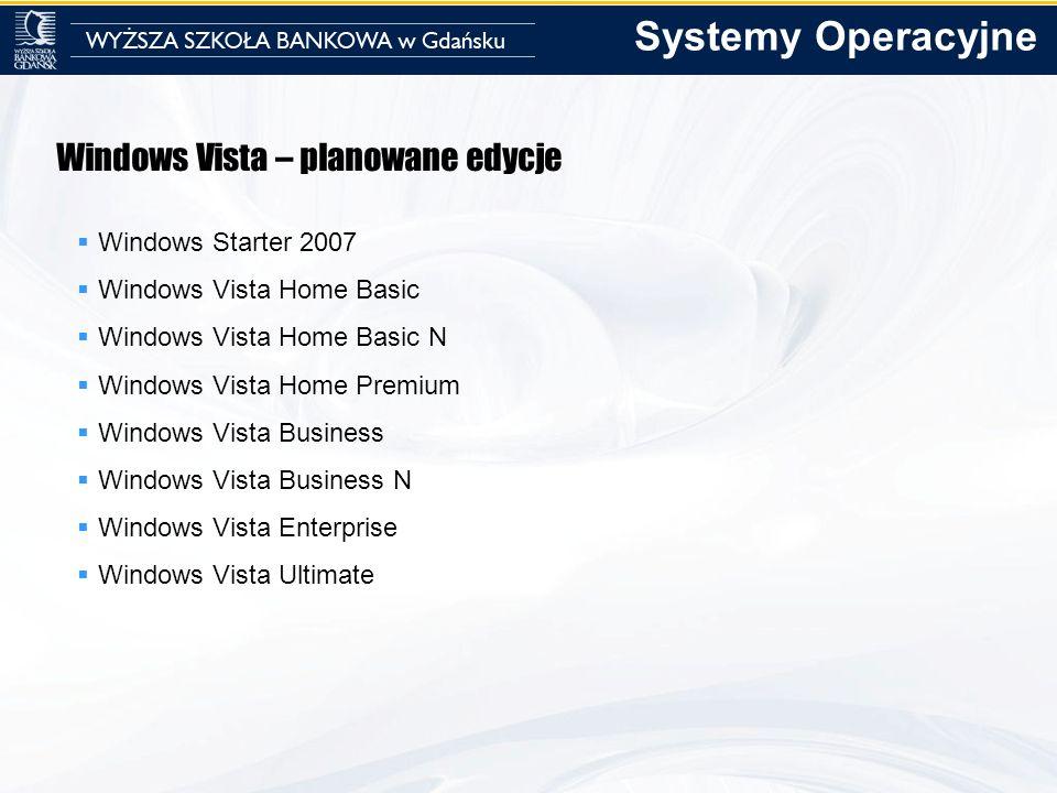Windows Vista – planowane edycje Windows Starter 2007 Windows Vista Home Basic Windows Vista Home Basic N Windows Vista Home Premium Windows Vista Bus