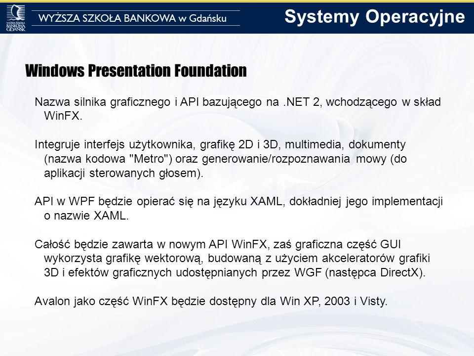 Windows Presentation Foundation Nazwa silnika graficznego i API bazującego na.NET 2, wchodzącego w skład WinFX. Integruje interfejs użytkownika, grafi