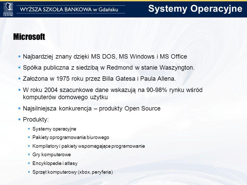 Microsoft Najbardziej znany dzięki MS DOS, MS Windows i MS Office Spółka publiczna z siedzibą w Redmond w stanie Waszyngton. Założona w 1975 roku prze