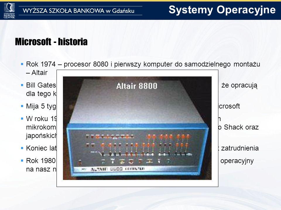 Microsoft - historia Rok 1974 – procesor 8080 i pierwszy komputer do samodzielnego montażu – Altair Bill Gates i kolega szkolny Paul Allen proponują p