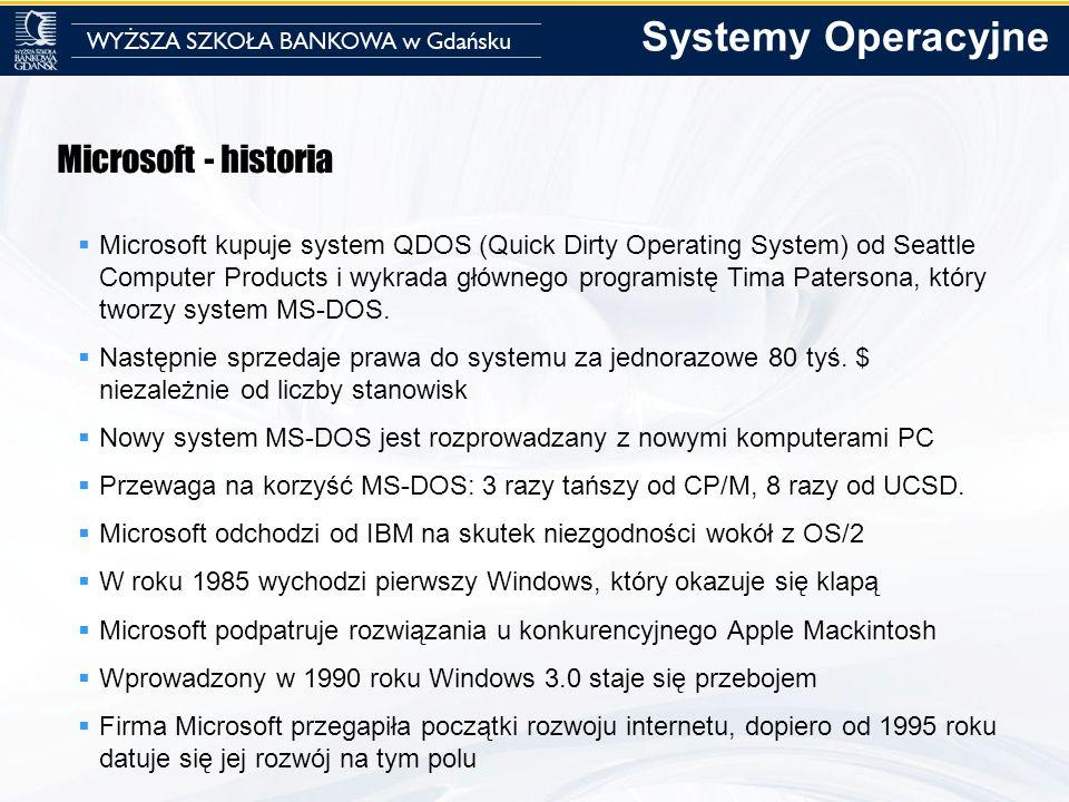 Microsoft - historia Microsoft kupuje system QDOS (Quick Dirty Operating System) od Seattle Computer Products i wykrada głównego programistę Tima Pate