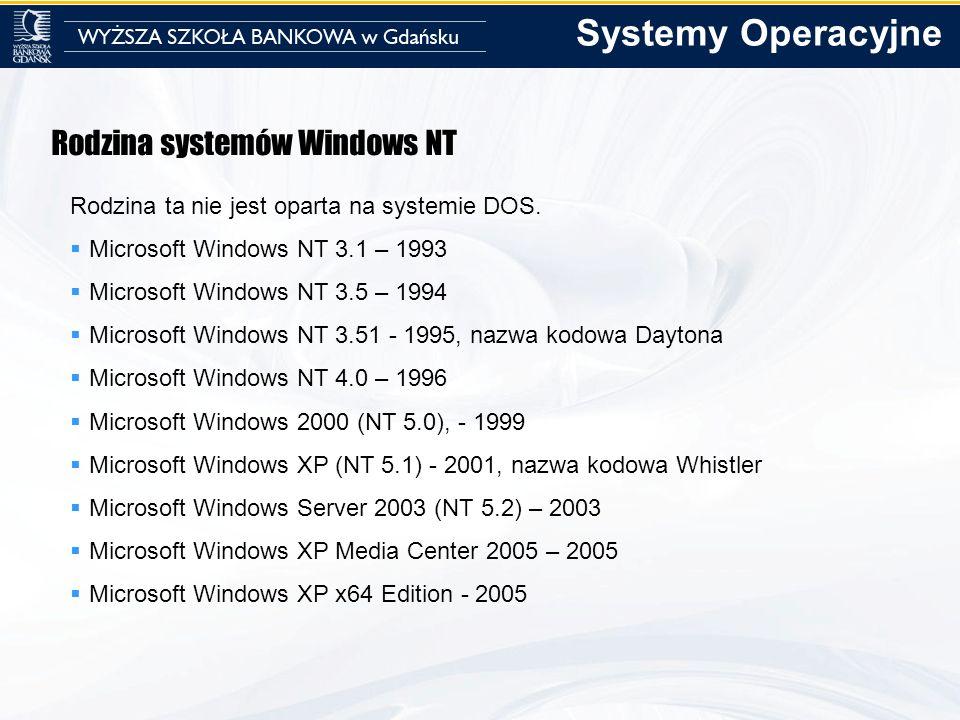 Rodzina systemów Windows NT Rodzina ta nie jest oparta na systemie DOS. Microsoft Windows NT 3.1 – 1993 Microsoft Windows NT 3.5 – 1994 Microsoft Wind