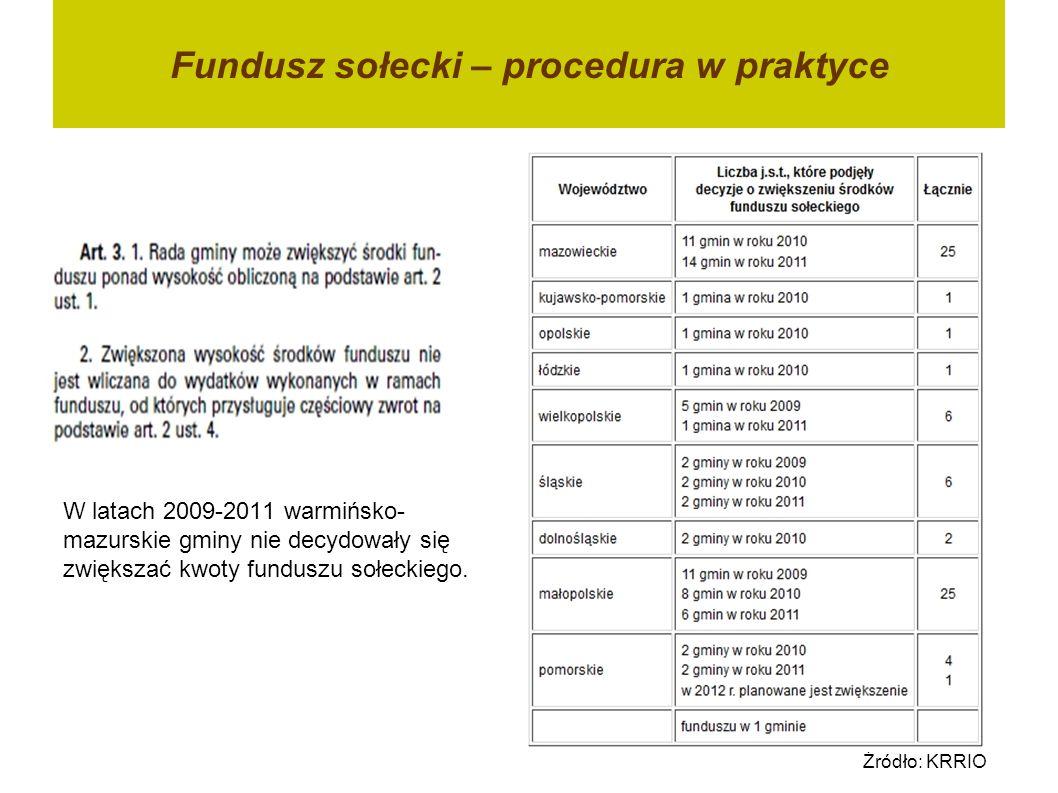 Fundusz sołecki – procedura w praktyce W latach 2009-2011 warmińsko- mazurskie gminy nie decydowały się zwiększać kwoty funduszu sołeckiego. Źródło: K