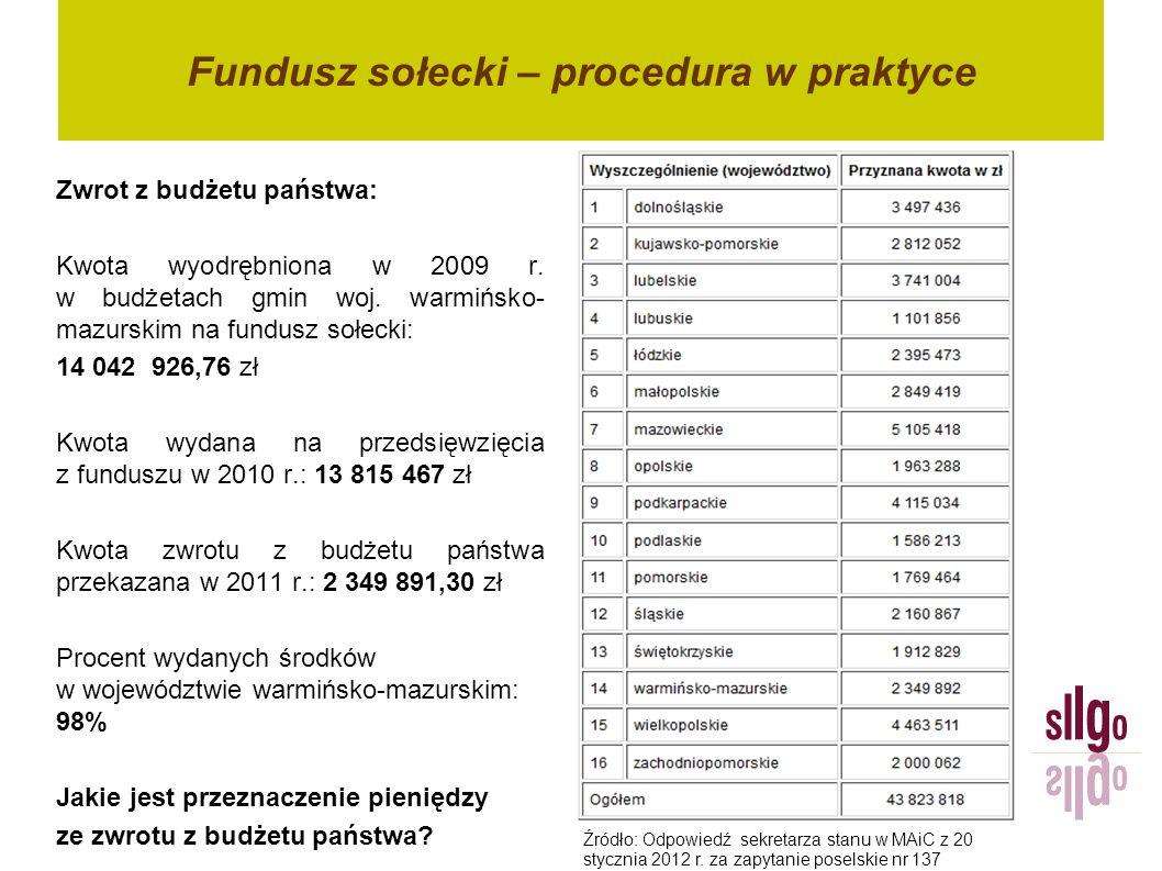 Fundusz sołecki – procedura w praktyce Zwrot z budżetu państwa: Kwota wyodrębniona w 2009 r. w budżetach gmin woj. warmińsko- mazurskim na fundusz soł