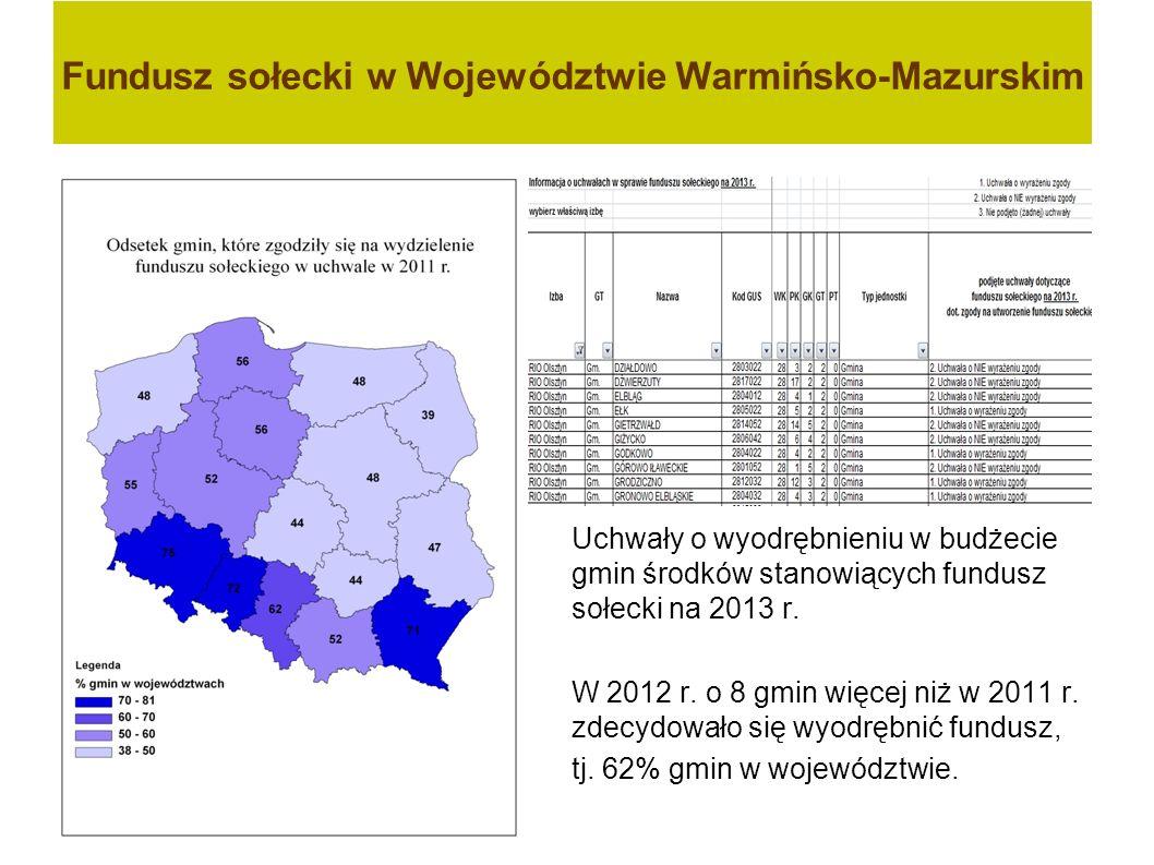 Uchwały o wyodrębnieniu w budżecie gmin środków stanowiących fundusz sołecki na 2013 r. W 2012 r. o 8 gmin więcej niż w 2011 r. zdecydowało się wyodrę