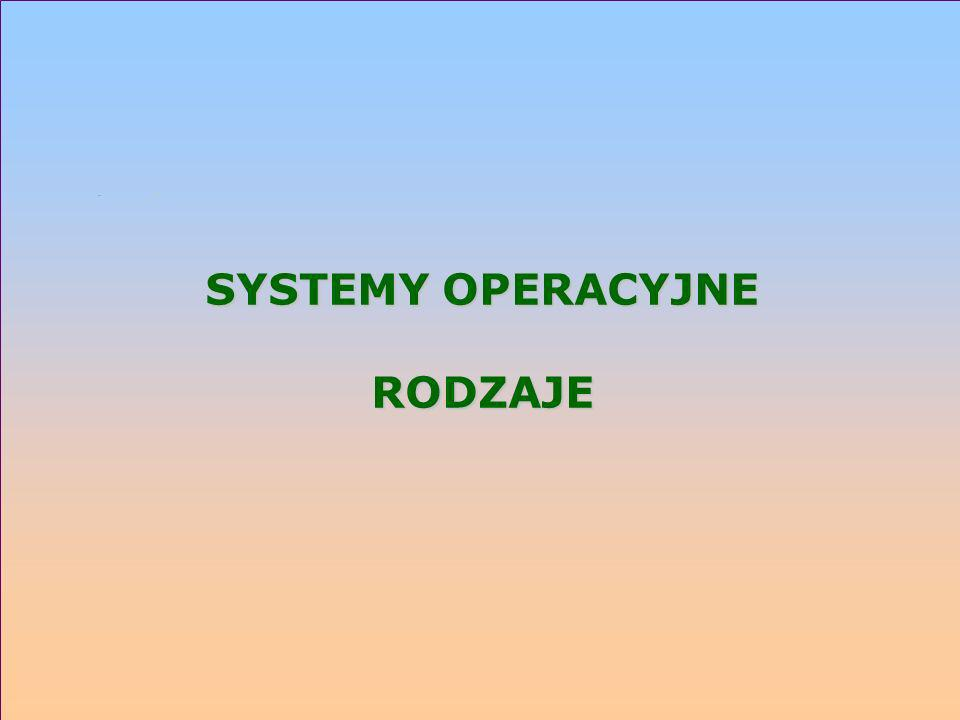 SYSTEMY OPERACYJNE - RODZAJE SYSTEMY ROZPROSZONE (distributed systems) Systemy luźno powiązane ze sobą, procesory nie dzielą pamięci ani zegara, każdy procesor ma własną pamięć lokalną, procesory komunikują się pomiędzy sobą poprzez różnego typu linie komunikacyjne (szybkie magistrale, linie telefoniczne).