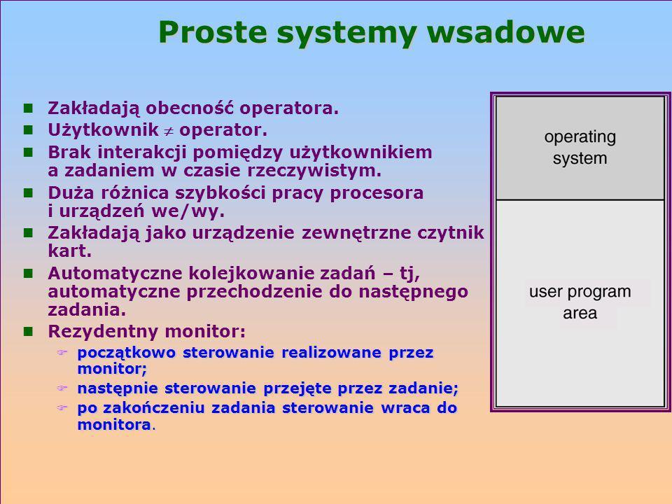 Proste systemy wsadowe n Zakładają obecność operatora. n Użytkownik operator. n Brak interakcji pomiędzy użytkownikiem a zadaniem w czasie rzeczywisty