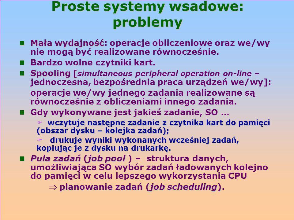 Proste systemy wsadowe: problemy n Mała wydajność n Mała wydajność: operacje obliczeniowe oraz we/wy nie mogą być realizowane równocześnie. n Bardzo w