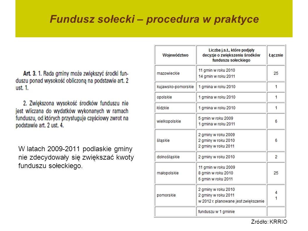Fundusz sołecki – procedura w praktyce W latach 2009-2011 podlaskie gminy nie zdecydowały się zwiększać kwoty funduszu sołeckiego. Źródło: KRRIO