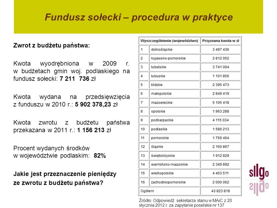 Fundusz sołecki – procedura w praktyce Zwrot z budżetu państwa: Kwota wyodrębniona w 2009 r. w budżetach gmin woj. podlaskiego na fundusz sołecki: 7 2