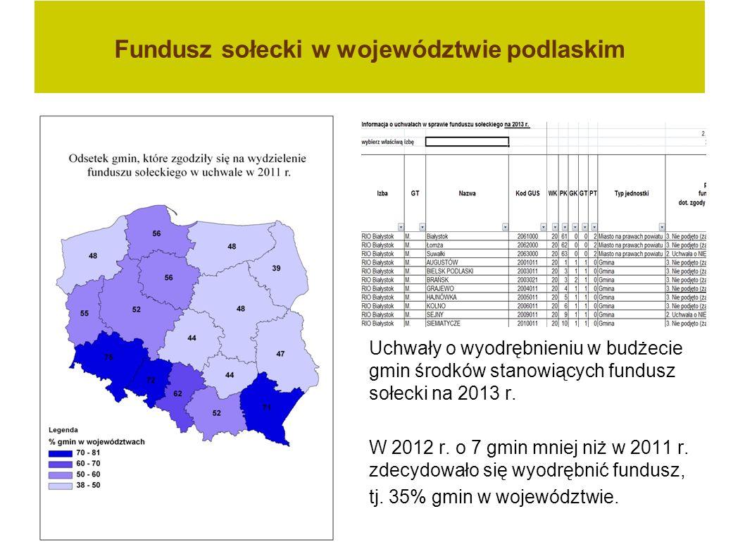 Uchwały o wyodrębnieniu w budżecie gmin środków stanowiących fundusz sołecki na 2013 r. W 2012 r. o 7 gmin mniej niż w 2011 r. zdecydowało się wyodręb