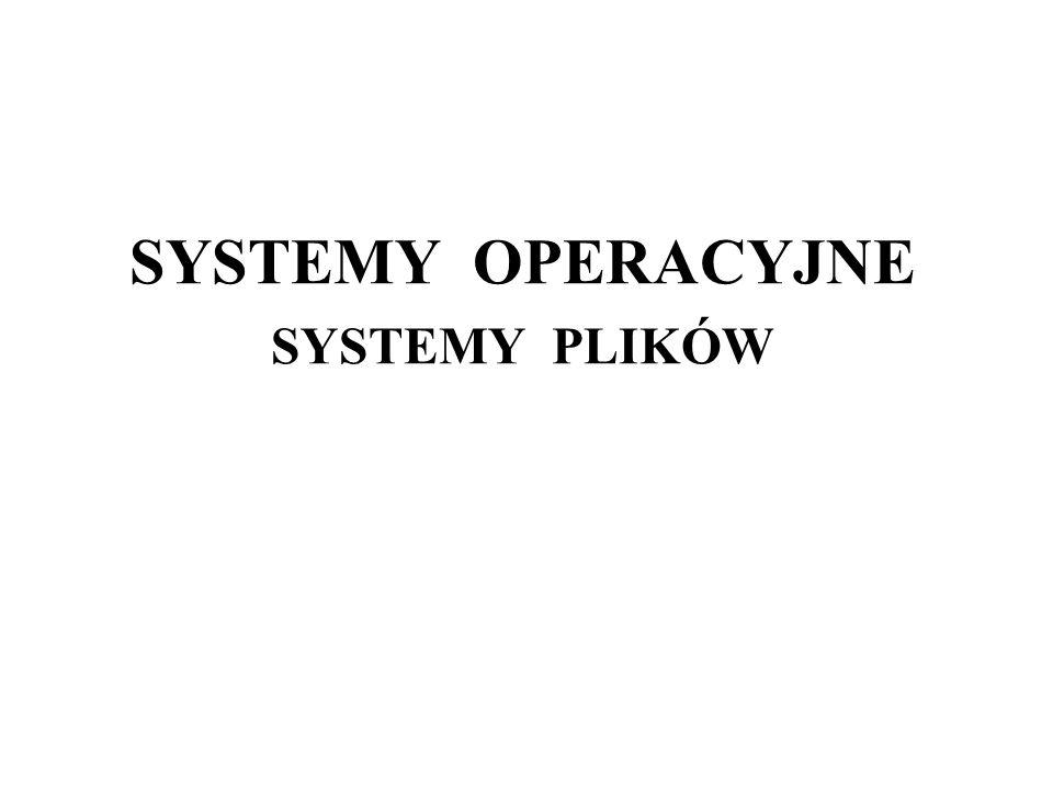 2 SYSTEMY OPERACYJNE - SYSTEMY PLIKÓW ORGANIZACJA PLIKÓW METODY DOSTĘPU DO PLIKÓW TYPY PLIKÓW OPERACJE NA PLIKACH ATRYBUTY PLIKÓW STRUKTURA KATALOGÓW OPERACJE NA KATALOGACH ZARZĄDZANIE PRZESTRZENIĄ DYSKOWĄ BUDŻET DYSKOWY ROZMIARY BLOKÓW DYSKOWYCH ZARZĄDZANIE OBSZARAMI WOLNYMI METODY ALOKACJI PLIKÓW ALGORYTMY SZEREGOWANIA GŁOWIC