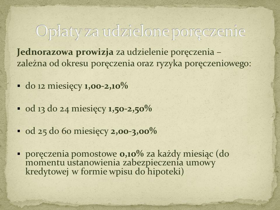 Jednorazowa prowizja za udzielenie poręczenia – zależna od okresu poręczenia oraz ryzyka poręczeniowego: do 12 miesięcy 1,00-2,10% od 13 do 24 miesięc