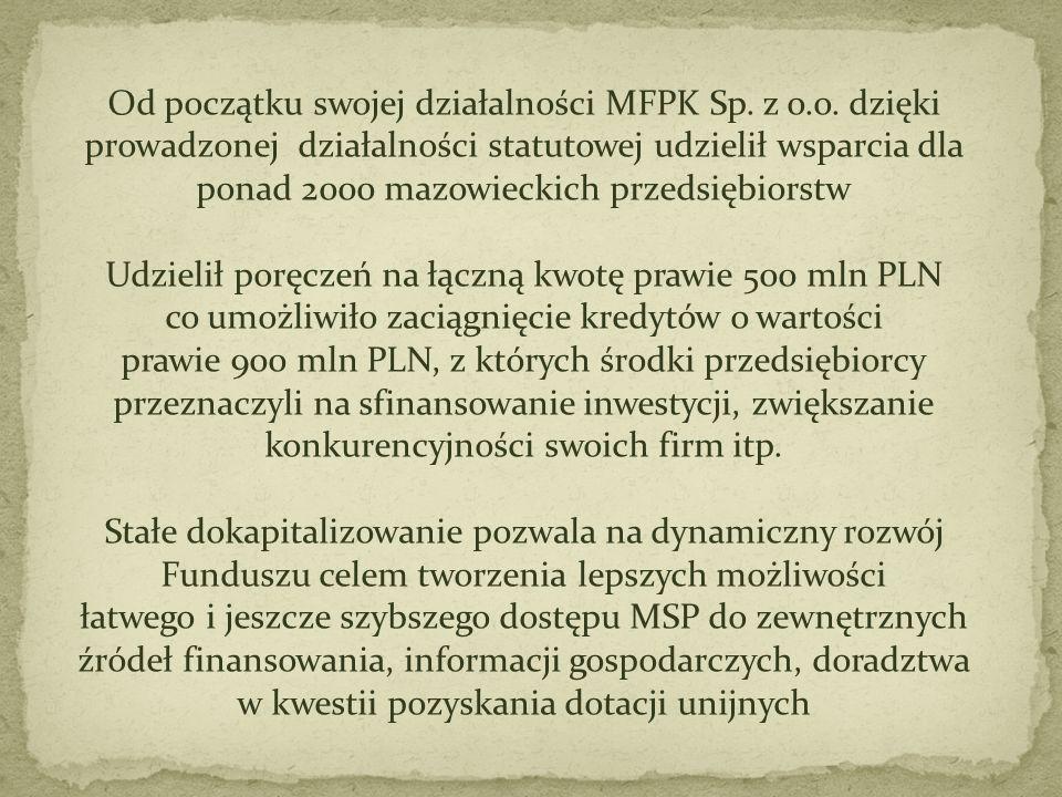 Od początku swojej działalności MFPK Sp. z o.o. dzięki prowadzonej działalności statutowej udzielił wsparcia dla ponad 2000 mazowieckich przedsiębiors
