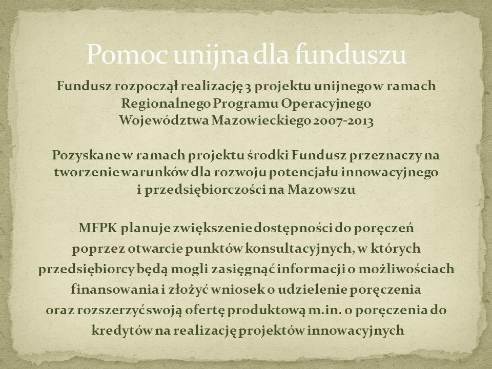 Fundusz rozpoczął realizację 3 projektu unijnego w ramach Regionalnego Programu Operacyjnego Województwa Mazowieckiego 2007-2013 Pozyskane w ramach projektu środki Fundusz przeznaczy na tworzenie warunków dla rozwoju potencjału innowacyjnego i przedsiębiorczości na Mazowszu MFPK planuje zwiększenie dostępności do poręczeń poprzez otwarcie punktów konsultacyjnych, w których przedsiębiorcy będą mogli zasięgnąć informacji o możliwościach finansowania i złożyć wniosek o udzielenie poręczenia oraz rozszerzyć swoją ofertę produktową m.in.
