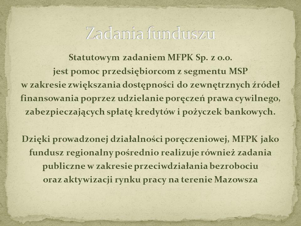 Statutowym zadaniem MFPK Sp. z o.o. jest pomoc przedsiębiorcom z segmentu MSP w zakresie zwiększania dostępności do zewnętrznych źródeł finansowania p