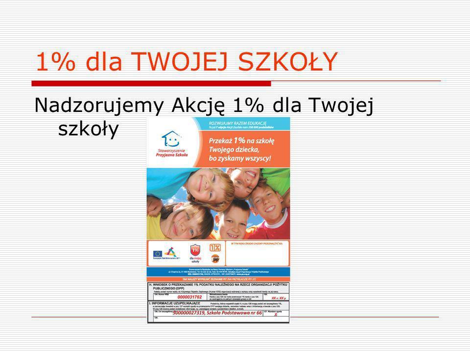 1% dla TWOJEJ SZKOŁY Nadzorujemy Akcję 1% dla Twojej szkoły