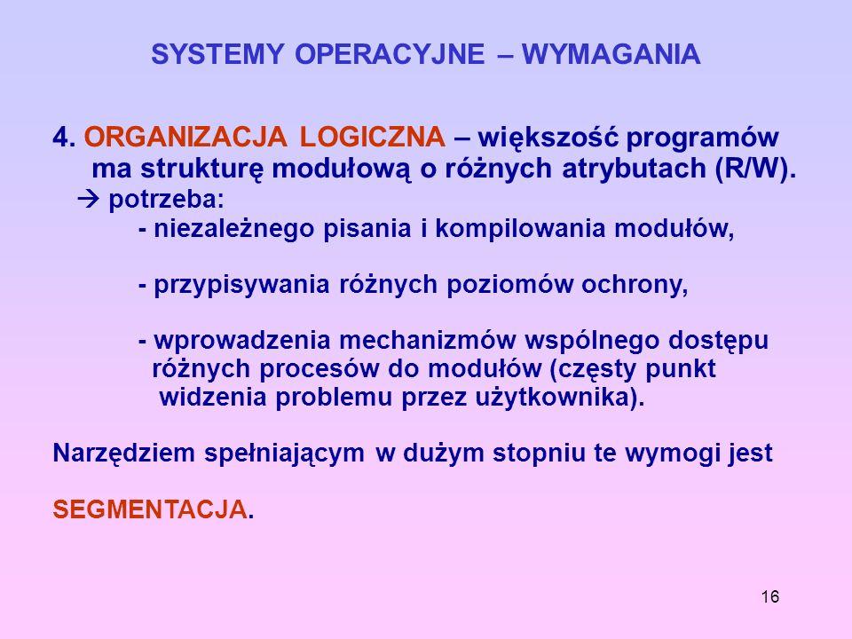 16 SYSTEMY OPERACYJNE – WYMAGANIA 4. ORGANIZACJA LOGICZNA – większość programów ma strukturę modułową o różnych atrybutach (R/W). potrzeba: - niezależ