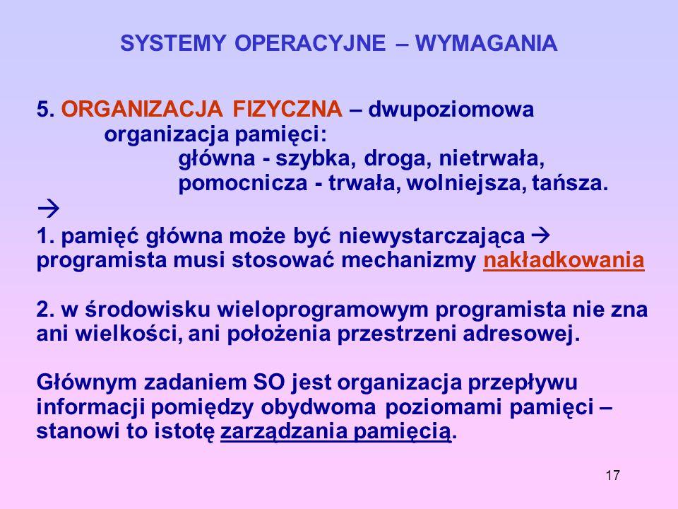 17 SYSTEMY OPERACYJNE – WYMAGANIA 5. ORGANIZACJA FIZYCZNA – dwupoziomowa organizacja pamięci: główna - szybka, droga, nietrwała, pomocnicza - trwała,