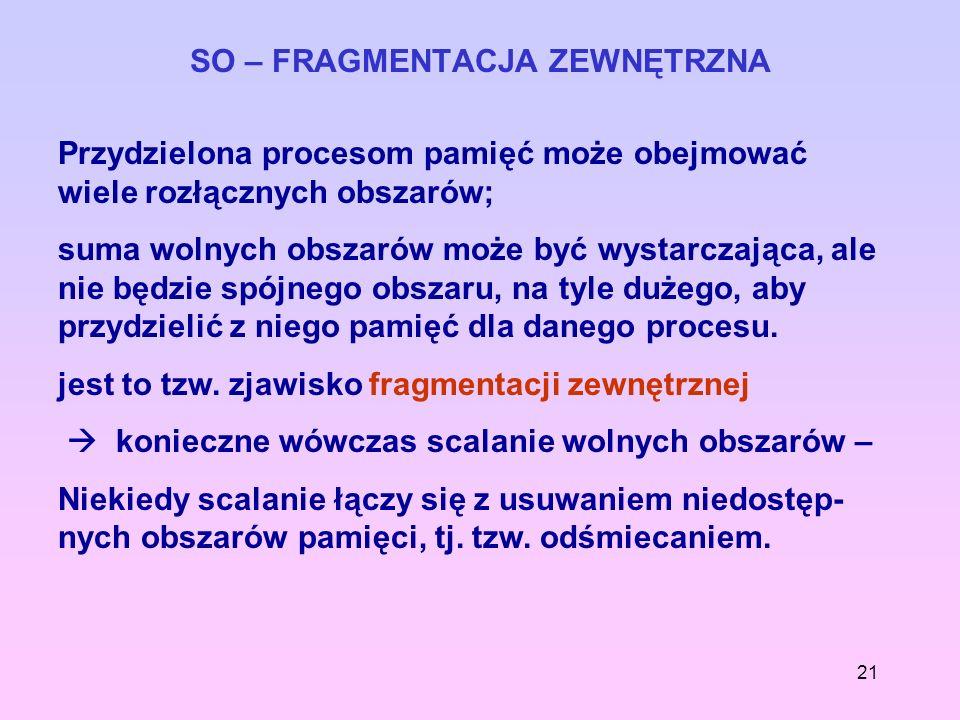 21 SO – FRAGMENTACJA ZEWNĘTRZNA Przydzielona procesom pamięć może obejmować wiele rozłącznych obszarów; suma wolnych obszarów może być wystarczająca,