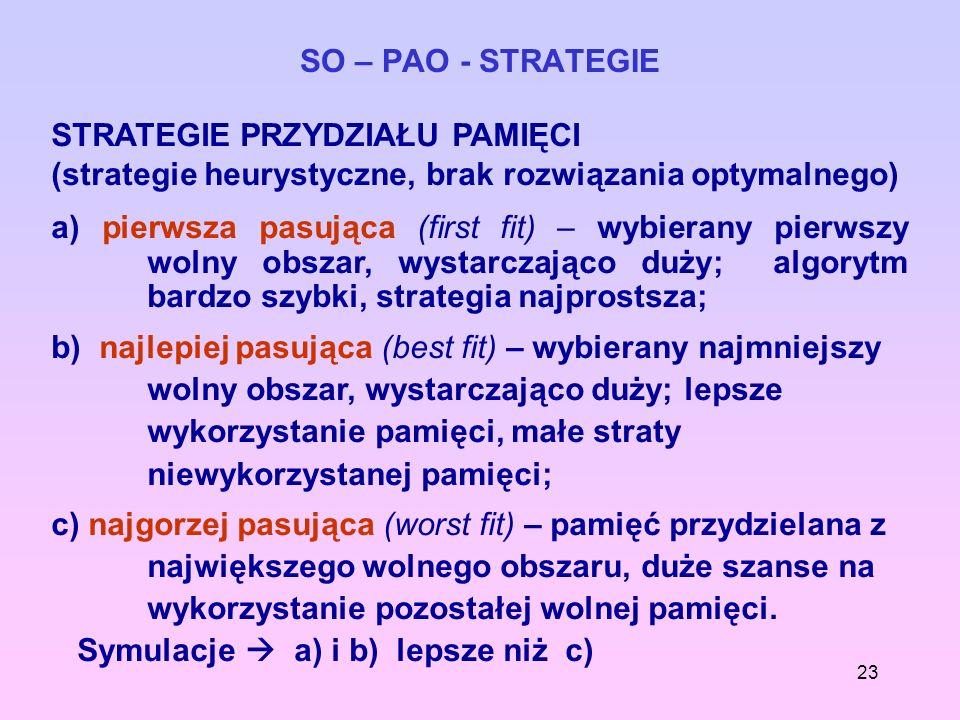 23 SO – PAO - STRATEGIE STRATEGIE PRZYDZIAŁU PAMIĘCI (strategie heurystyczne, brak rozwiązania optymalnego) a) pierwsza pasująca (first fit) – wybiera