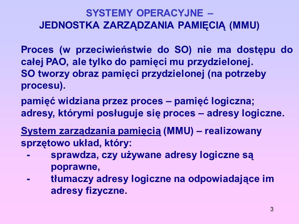 3 SYSTEMY OPERACYJNE – JEDNOSTKA ZARZĄDZANIA PAMIĘCIĄ (MMU) Proces (w przeciwieństwie do SO) nie ma dostępu do całej PAO, ale tylko do pamięci mu przy
