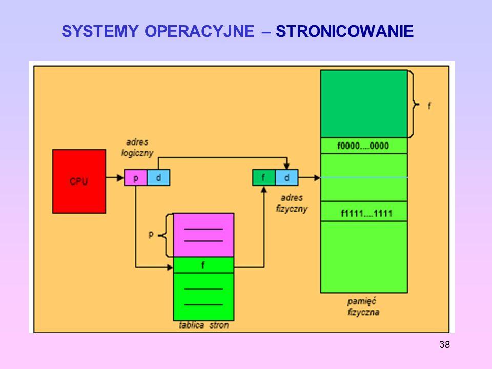38 SYSTEMY OPERACYJNE – STRONICOWANIE