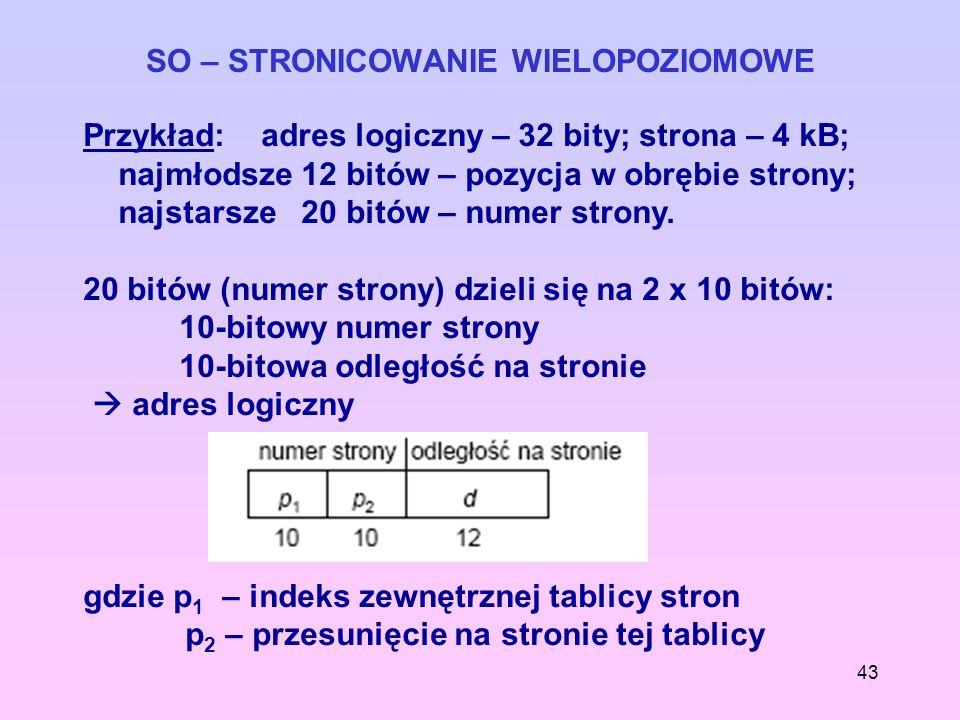 43 SO – STRONICOWANIE WIELOPOZIOMOWE Przykład: adres logiczny – 32 bity; strona – 4 kB; najmłodsze 12 bitów – pozycja w obrębie strony; najstarsze 20