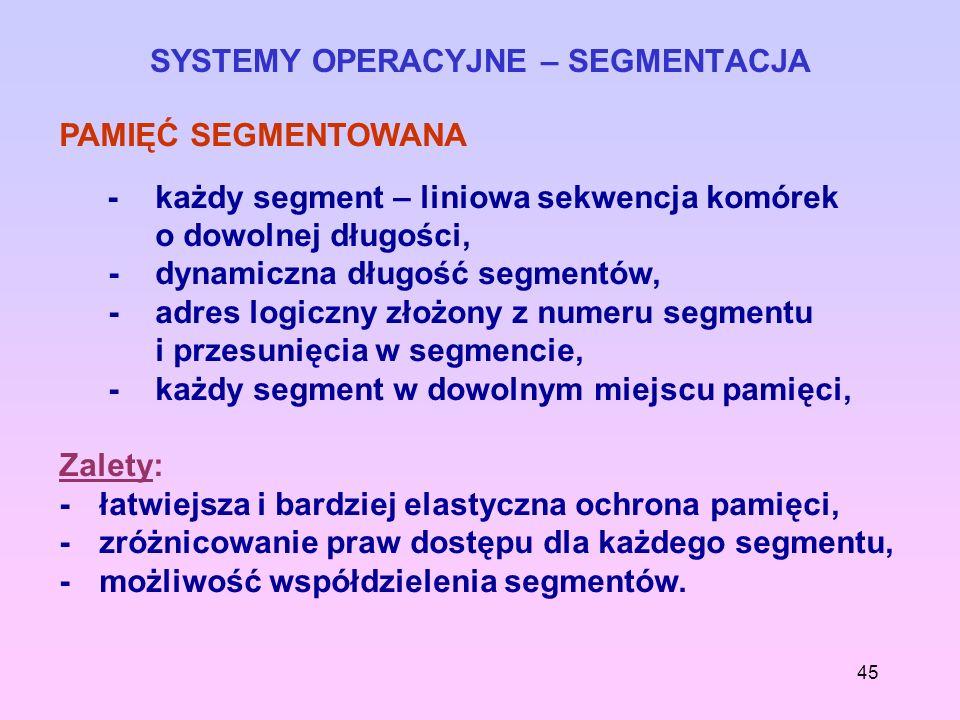 45 SYSTEMY OPERACYJNE – SEGMENTACJA PAMIĘĆ SEGMENTOWANA - każdy segment – liniowa sekwencja komórek o dowolnej długości, -dynamiczna długość segmentów