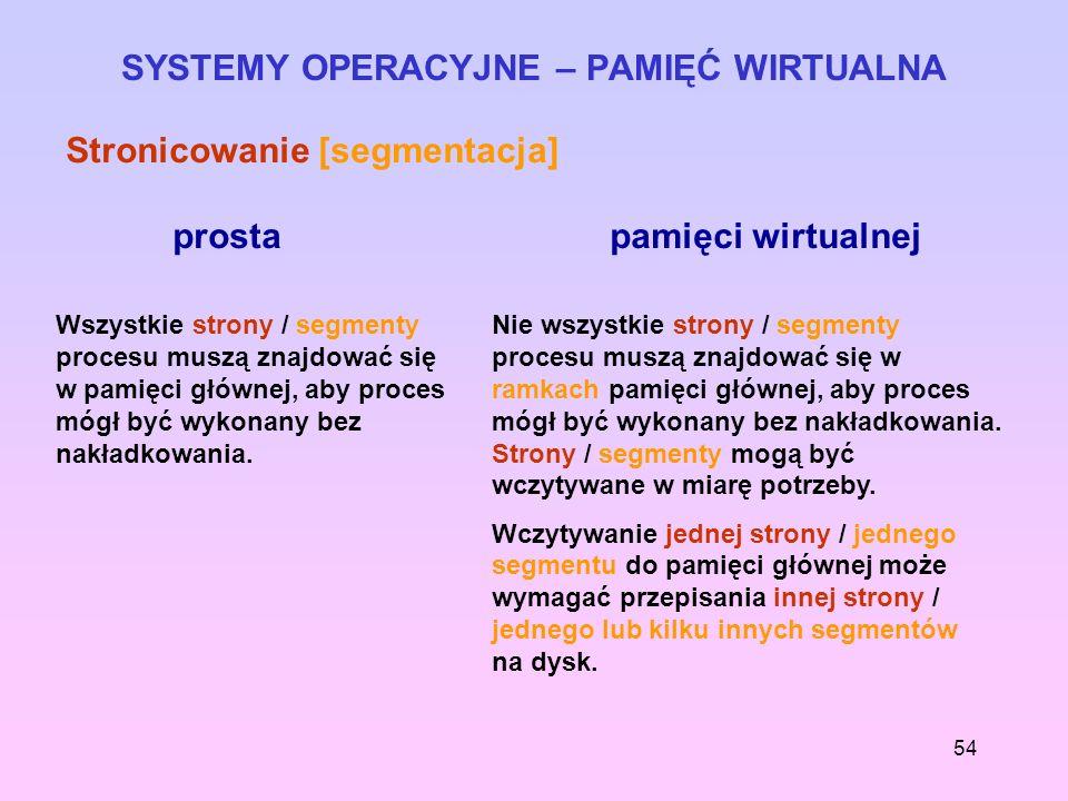 54 SYSTEMY OPERACYJNE – PAMIĘĆ WIRTUALNA Stronicowanie [segmentacja] prosta pamięci wirtualnej Wszystkie strony / segmenty procesu muszą znajdować się
