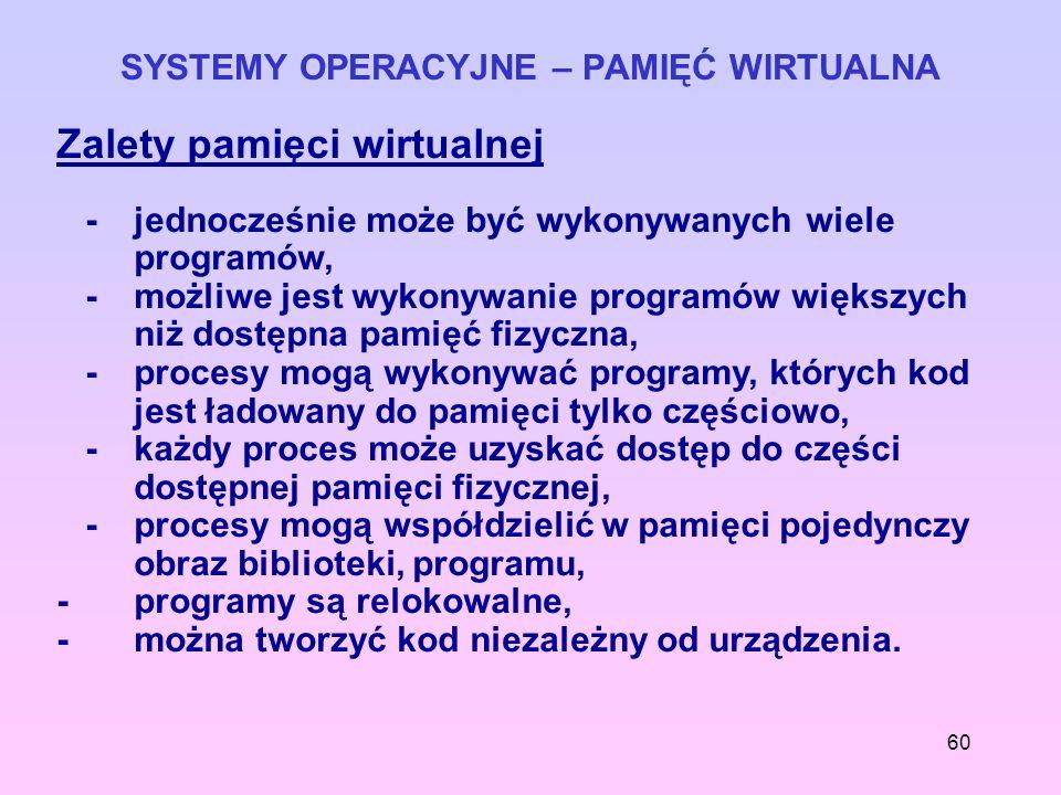 60 SYSTEMY OPERACYJNE – PAMIĘĆ WIRTUALNA Zalety pamięci wirtualnej -jednocześnie może być wykonywanych wiele programów, -możliwe jest wykonywanie prog