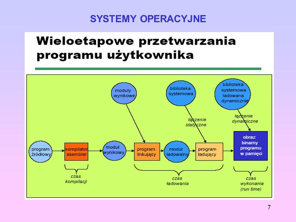7 SYSTEMY OPERACYJNE