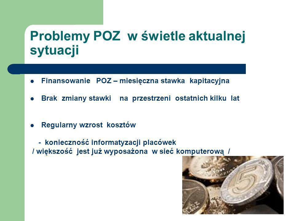 Problemy POZ w świetle aktualnej sytuacji Finansowanie POZ – miesięczna stawka kapitacyjna Brak zmiany stawki na przestrzeni ostatnich kilku lat Regul