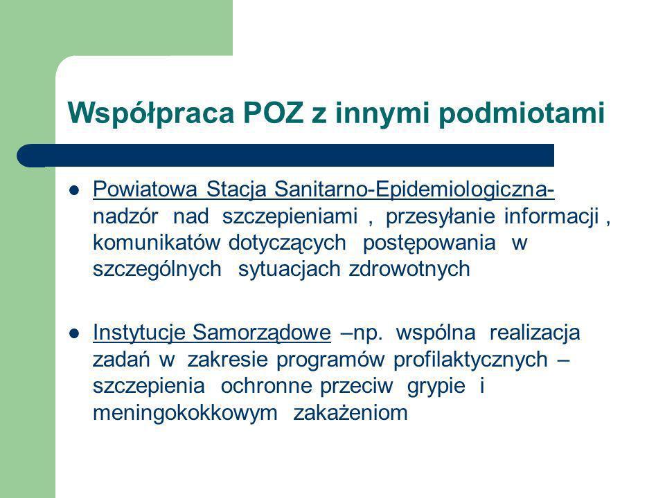 Współpraca POZ z innymi podmiotami Powiatowa Stacja Sanitarno-Epidemiologiczna- nadzór nad szczepieniami, przesyłanie informacji, komunikatów dotycząc