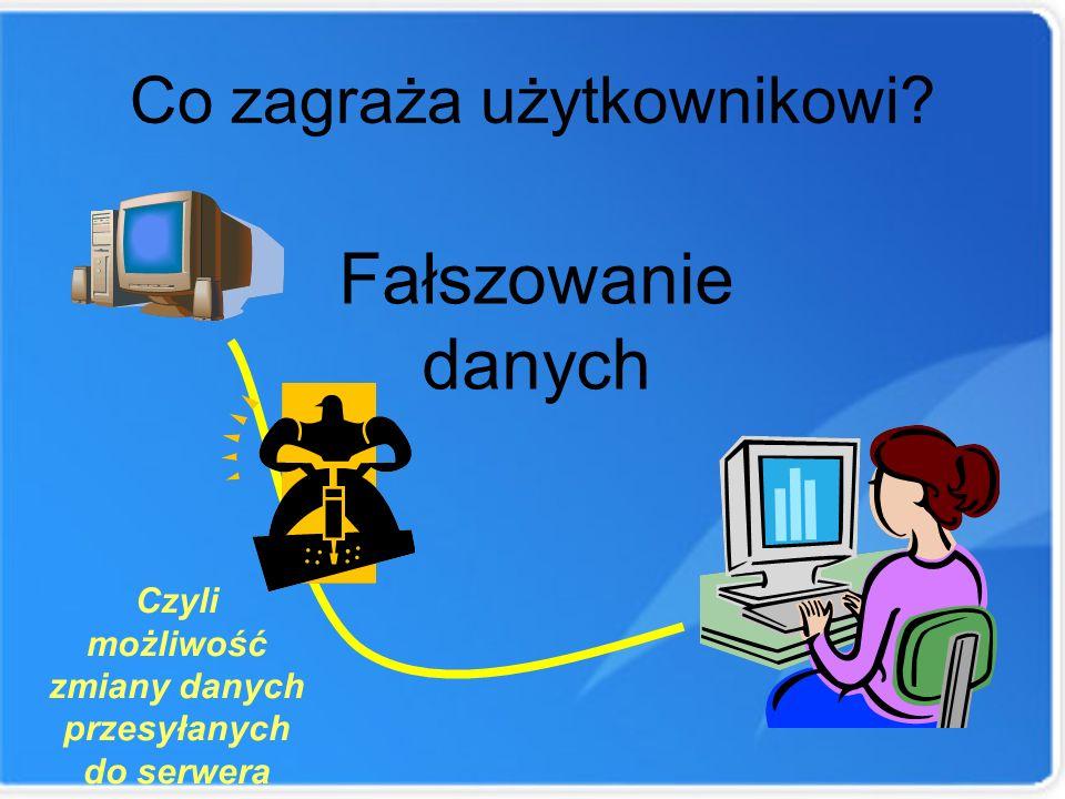 Co zagraża użytkownikowi? Fałszowanie danych Czyli możliwość zmiany danych przesyłanych do serwera