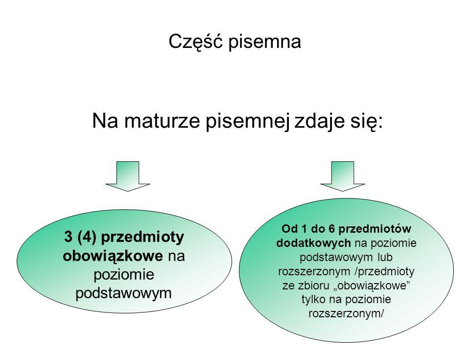 Część ustna Listę tematów z języka polskiego, a w przypadku szkół lub oddziałów z nauczaniem języka mniejszości narodowej lub grupy etnicznej także li
