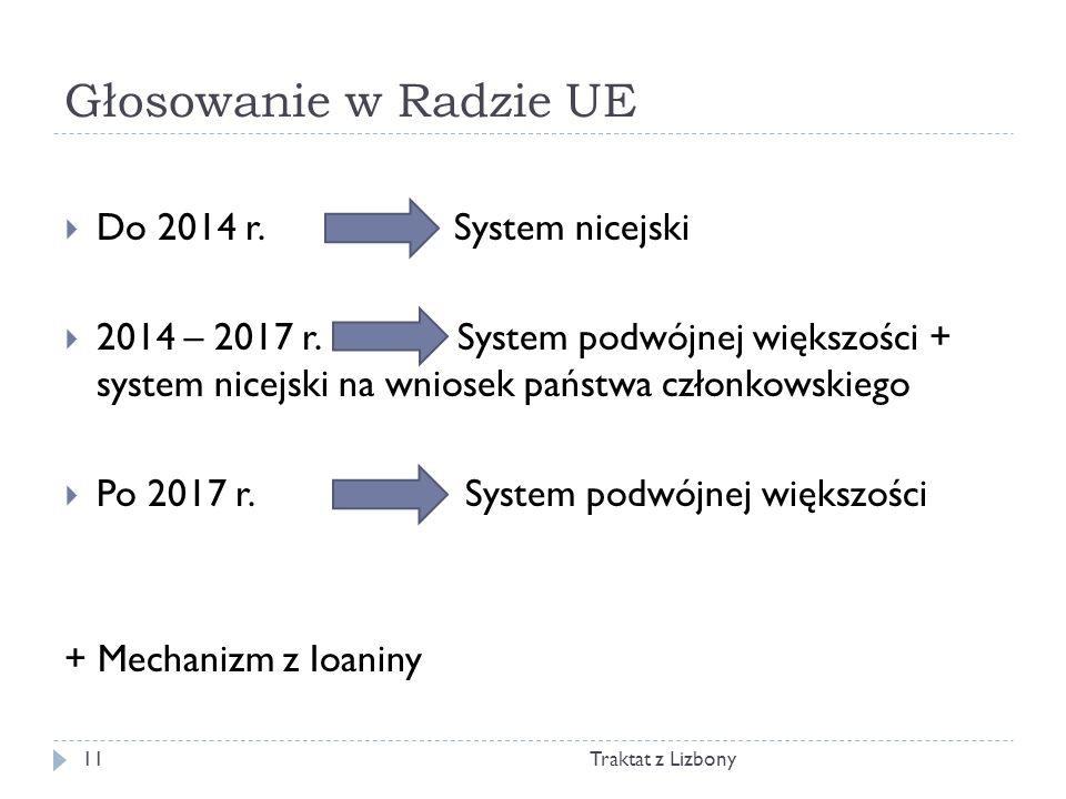 Głosowanie w Radzie UE Traktat z Lizbony11 Do 2014 r. System nicejski 2014 – 2017 r. System podwójnej większości + system nicejski na wniosek państwa