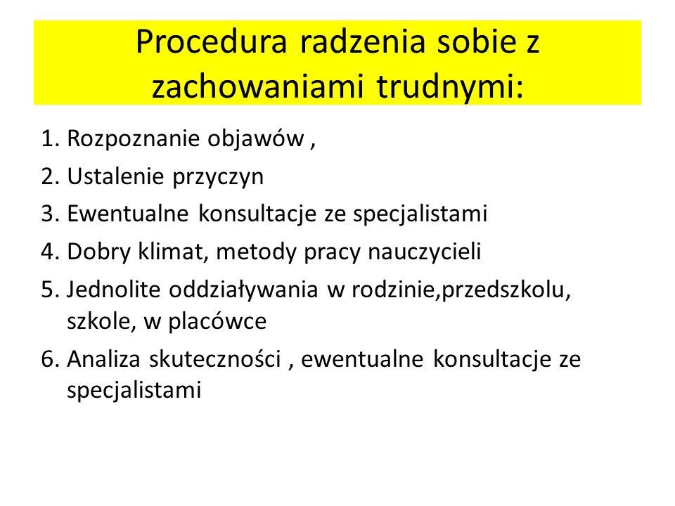 Procedura radzenia sobie z zachowaniami trudnymi: 1.Rozpoznanie objawów, 2.Ustalenie przyczyn 3.Ewentualne konsultacje ze specjalistami 4.Dobry klimat