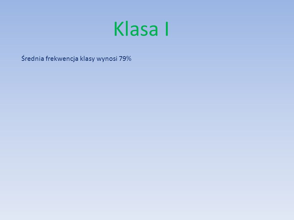 Klasa II Małgorzata Jasińska Kinga Zając Kinga Smaga Dominik Kulig Liczy 10 uczniów Uczniowie wyróżnieni za bardzo dobre wyniki w nauce to: