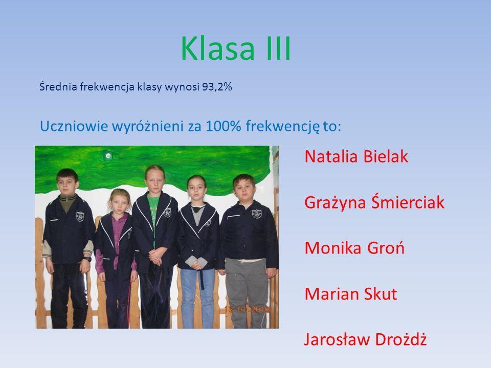 Klasa IV Maria Jurecka – śr.5,0 Kamila Chebda – śr.