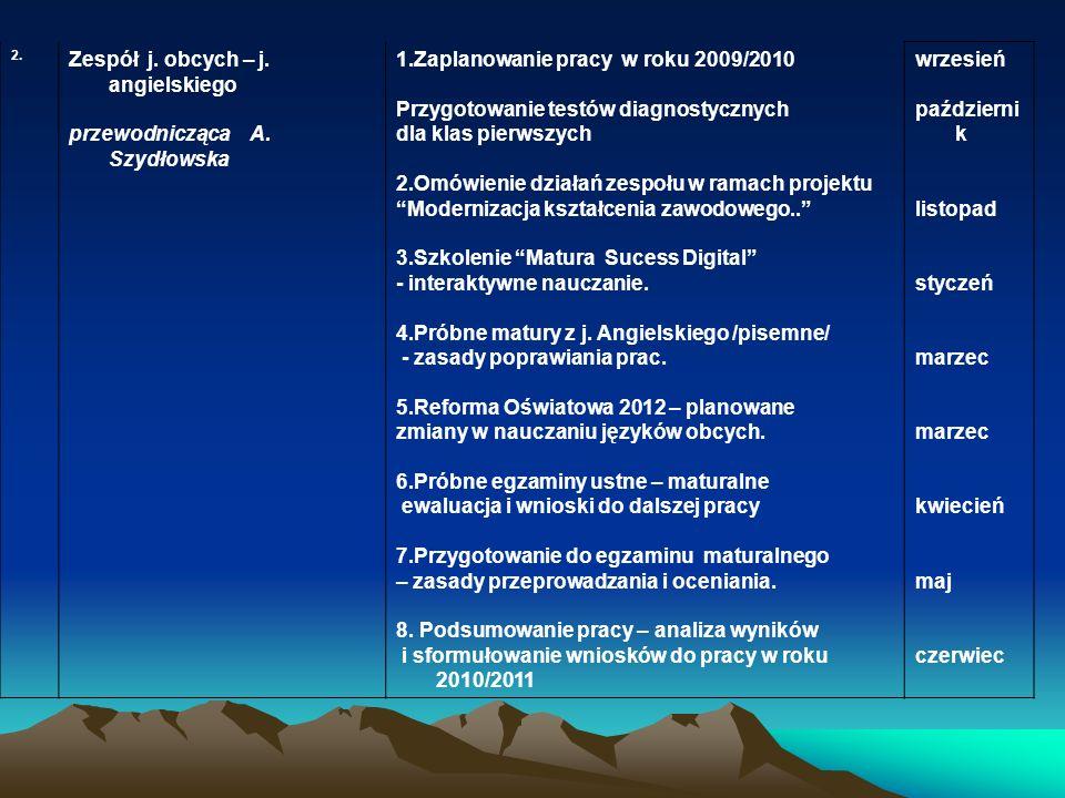 2. Zespół j. obcych – j. angielskiego przewodnicząca A. Szydłowska 1.Zaplanowanie pracy w roku 2009/2010 Przygotowanie testów diagnostycznych dla klas