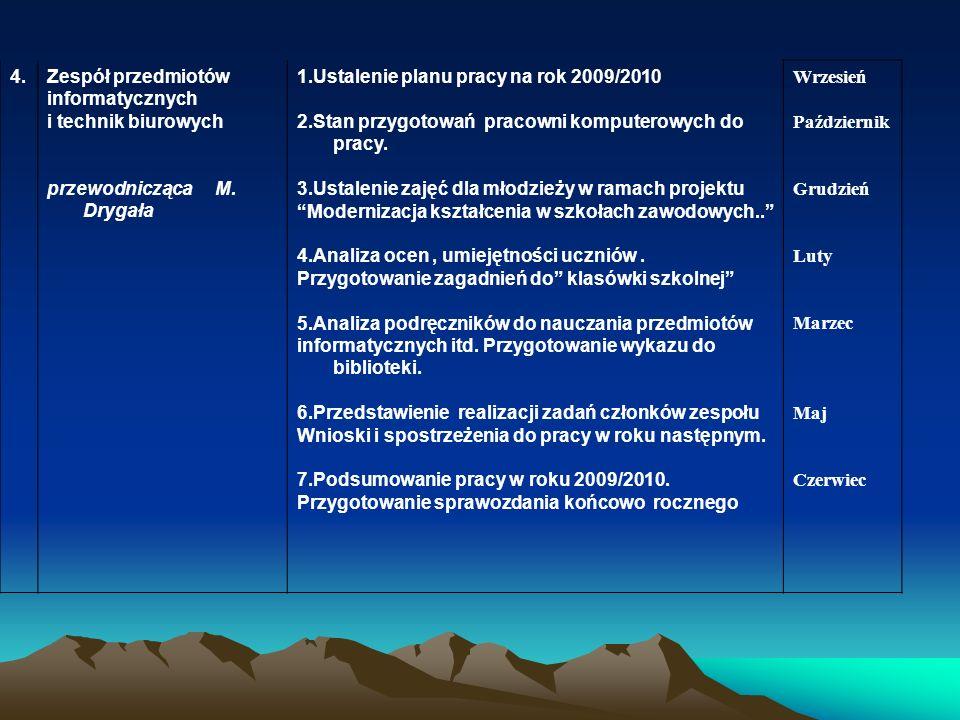 4.Zespół przedmiotów informatycznych i technik biurowych przewodnicząca M. Drygała 1.Ustalenie planu pracy na rok 2009/2010 2.Stan przygotowań pracown