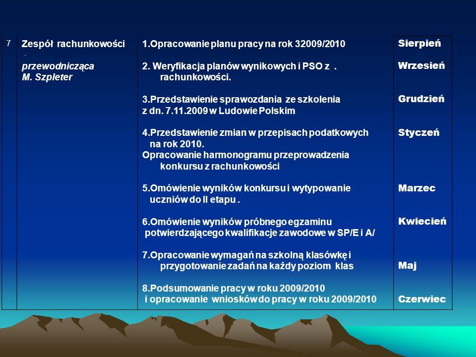 7.7. Zespół rachunkowości przewodnicząca M. Szpleter 1.Opracowanie planu pracy na rok 32009/2010 2. Weryfikacja planów wynikowych i PSO z. rachunkowoś