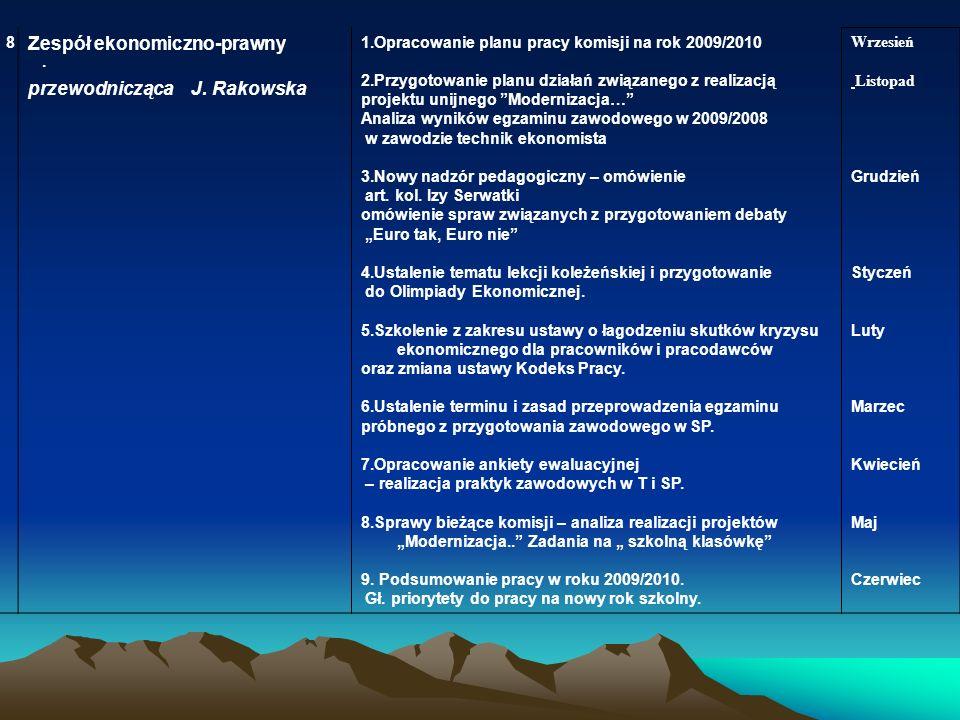 8.8. Zespół ekonomiczno-prawny przewodnicząca J. Rakowska 1.Opracowanie planu pracy komisji na rok 2009/2010 2.Przygotowanie planu działań związanego