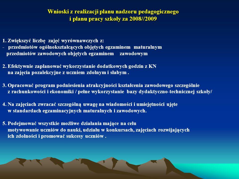 Wnioski z realizacji planu nadzoru pedagogicznego i planu pracy szkoły za 2008//2009 Wnioski z realizacji planu nadzoru pedagogicznego i planu pracy s