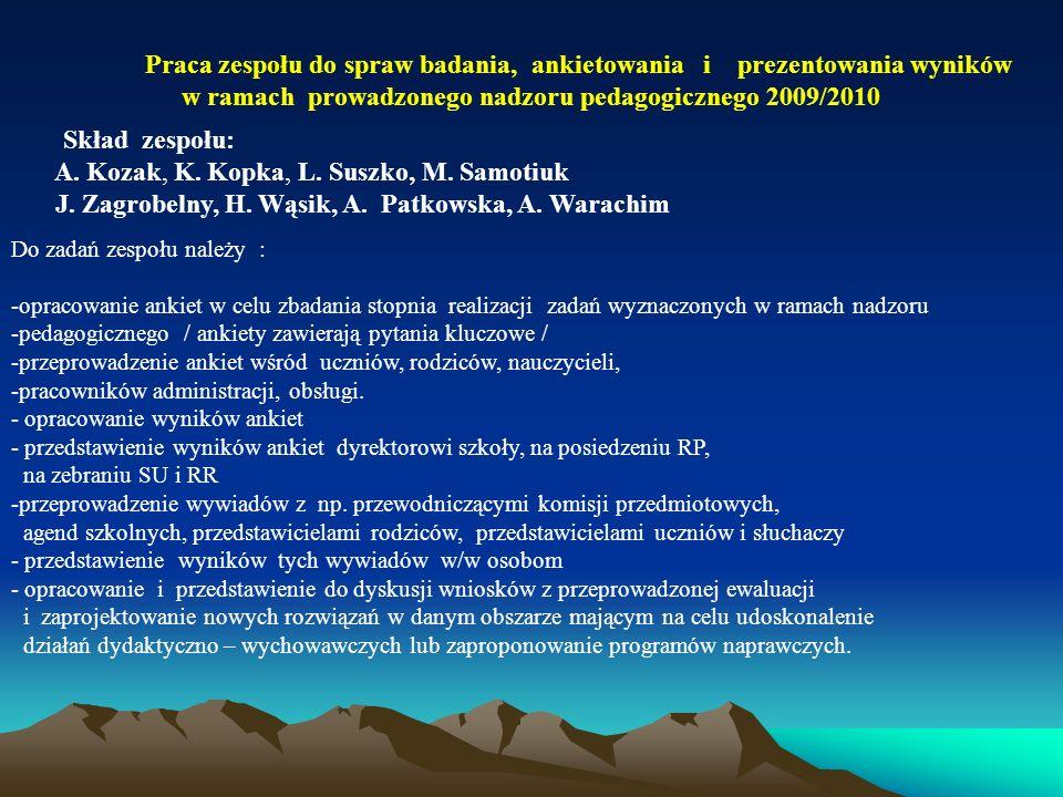 Praca zespołu do spraw badania, ankietowania i prezentowania wyników w ramach prowadzonego nadzoru pedagogicznego 2009/2010 Skład zespołu: A. Kozak, K