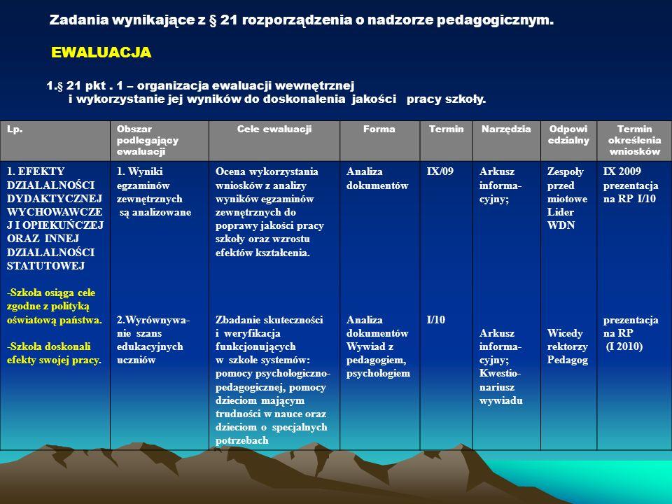 Zadania wynikające z § 21 rozporządzenia o nadzorze pedagogicznym. EWALUACJA 1.§ 21 pkt. 1 – organizacja ewaluacji wewnętrznej i wykorzystanie jej wyn